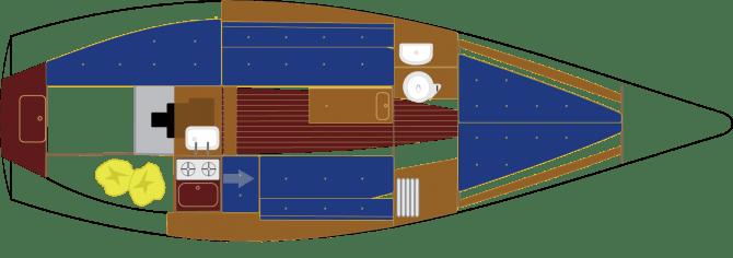 Nordic Yachts Open